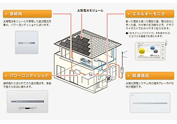 太陽光発電ソーラーパネル設置